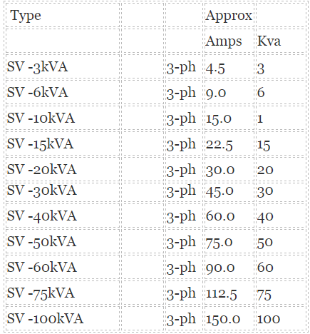 AVR4 Specs